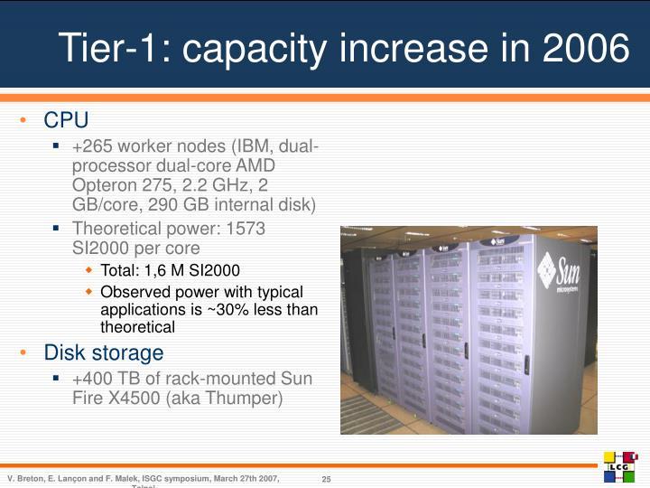 Tier-1: capacity increase in 2006