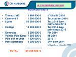 le calendrier 2013 20151