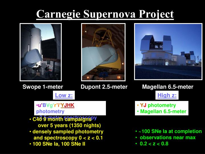 Carnegie Supernova Project