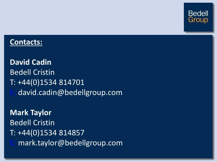 Contacts: