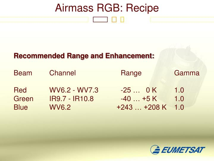Airmass RGB: Recipe