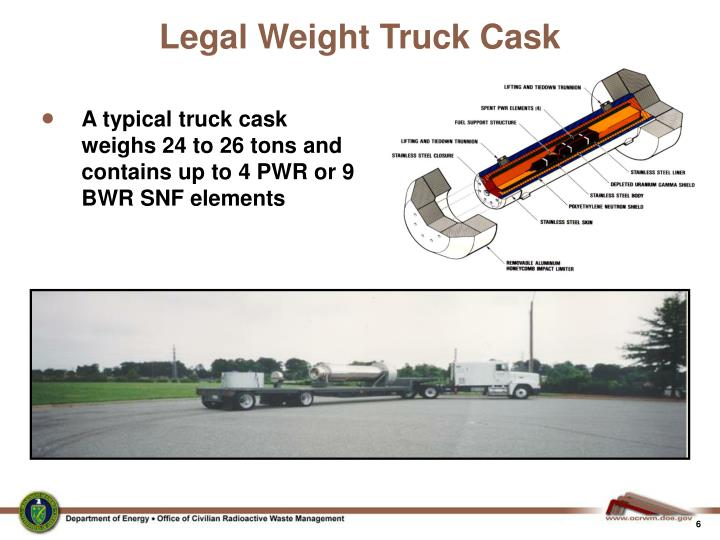 Legal Weight Truck Cask