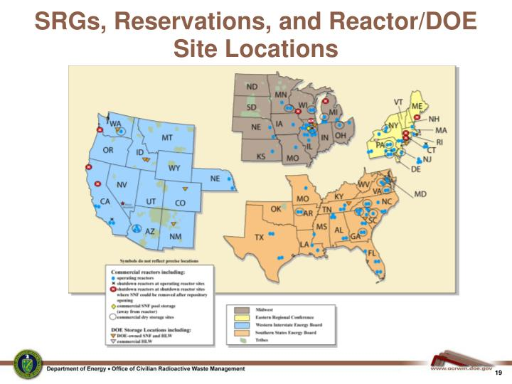 SRGs, Reservations, and Reactor/DOE