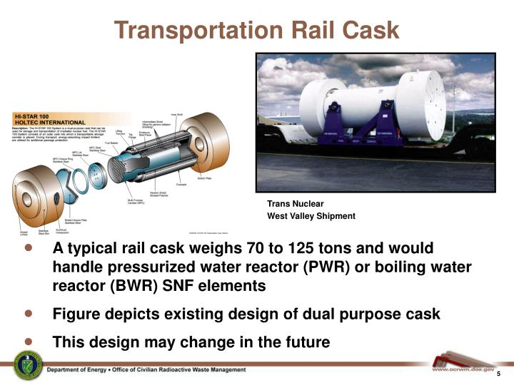 Transportation Rail Cask