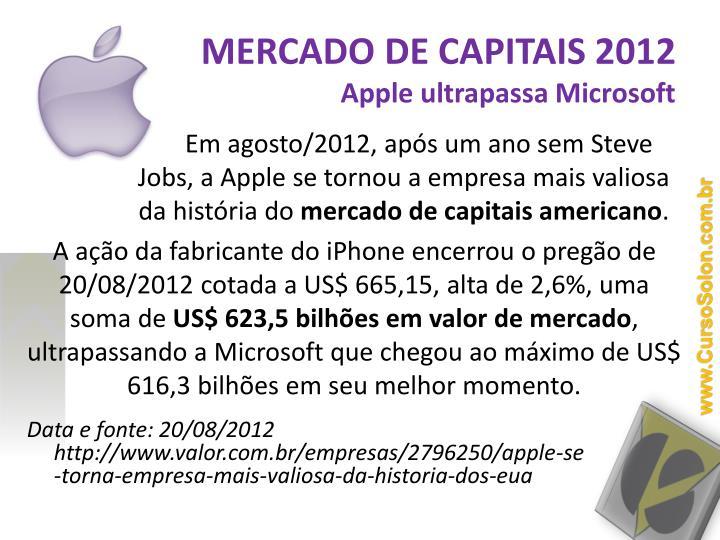 MERCADO DE CAPITAIS 2012