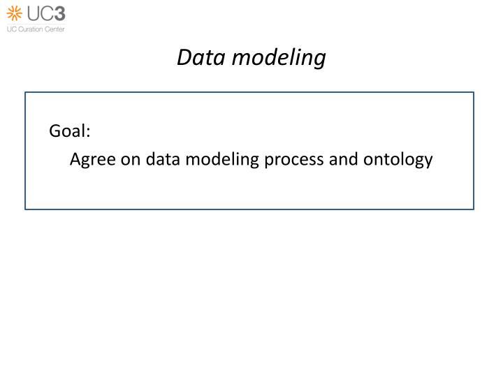 data modeling n.