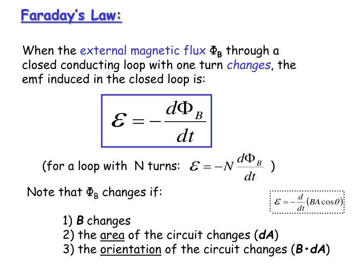 Faraday's Law: