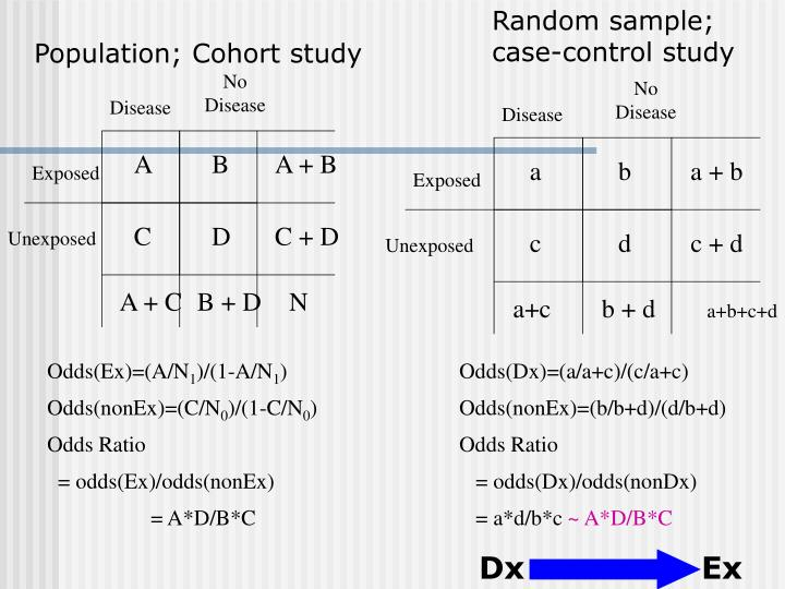 Random sample; case-control study