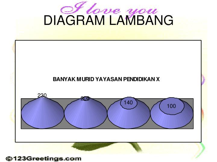 Ppt penyajian data powerpoint presentation id3406467 diagram lambang ccuart Choice Image