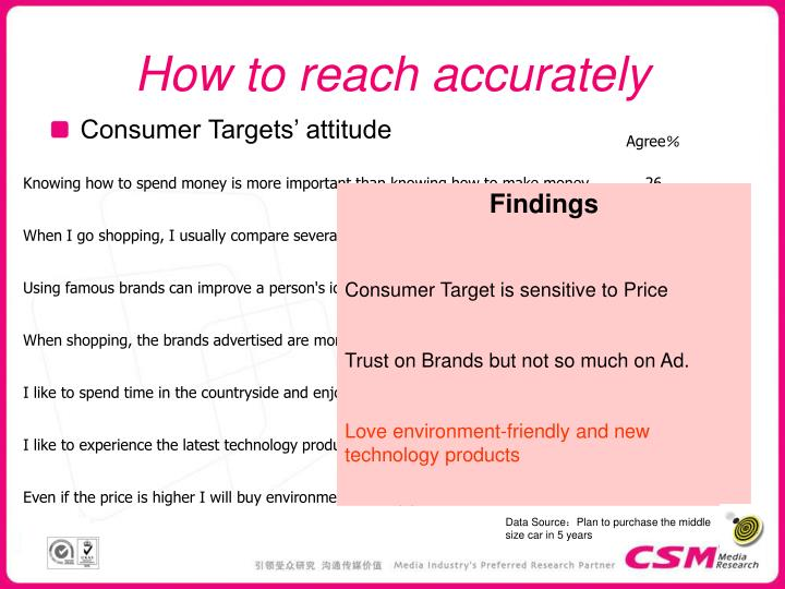 How to reach accurately