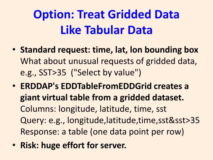 Option: Treat Gridded Data