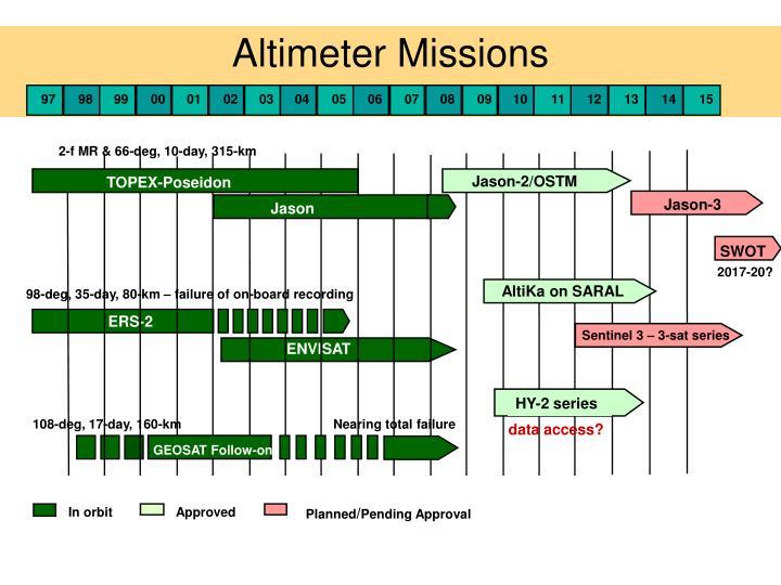 Altimeter Missions