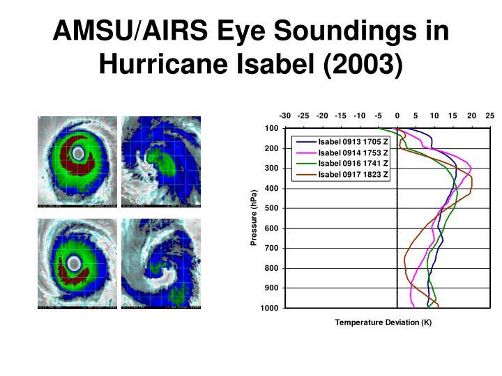 AMSU/AIRS Eye Soundings in Hurricane Isabel (2003)