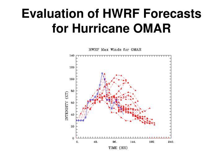 Evaluation of HWRF Forecasts