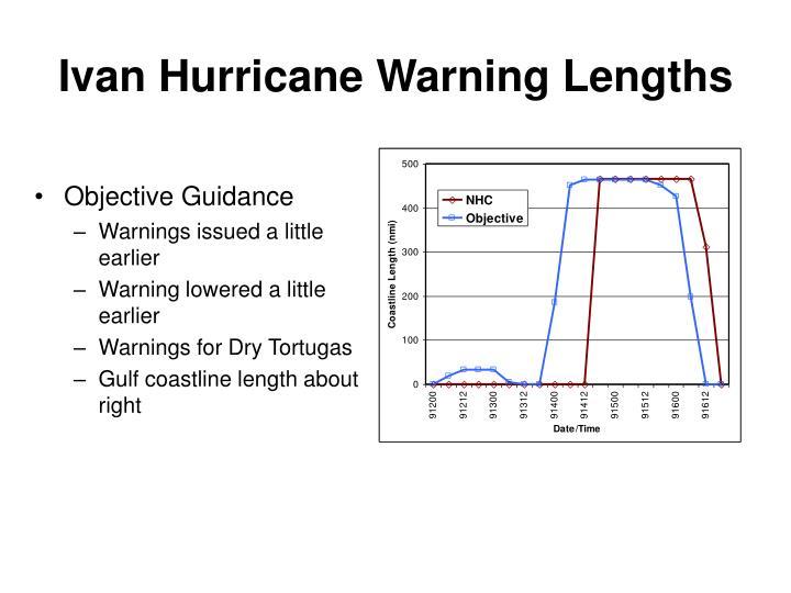 Ivan Hurricane Warning Lengths