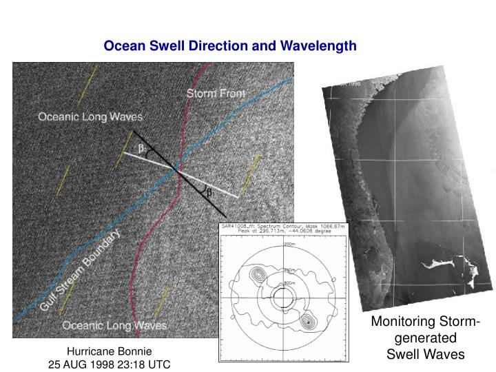 Ocean Swell Direction and Wavelength