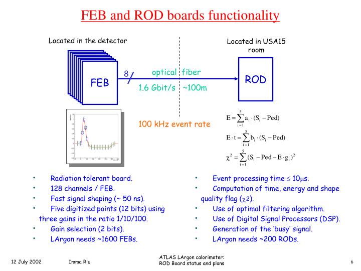 FEB and ROD boards functionality
