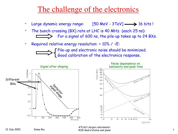 The challenge of the electronics