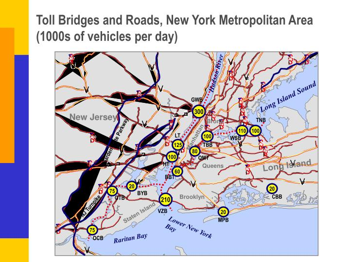 Toll Bridges and Roads, New York Metropolitan Area (1000s of vehicles per day)