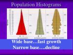 population histograms