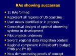 ras showing successes