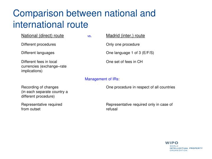 Comparison between national and international route
