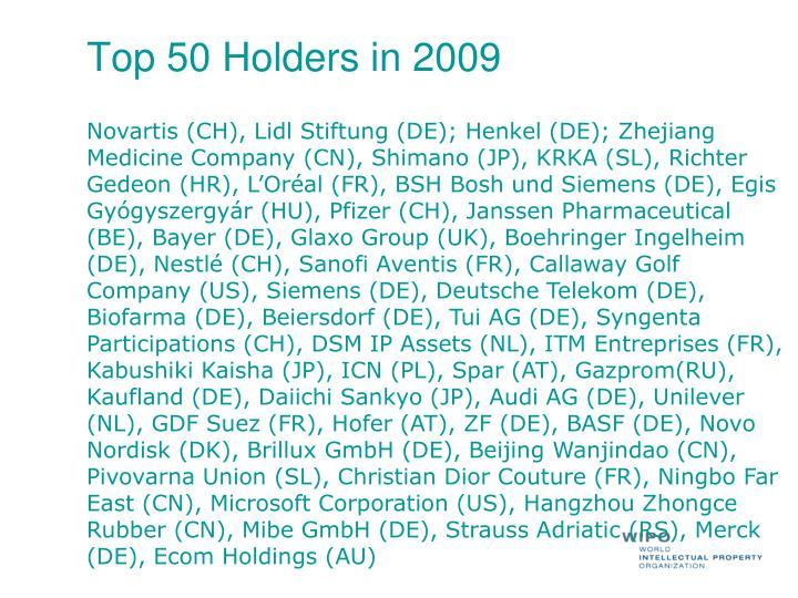 Top 50 Holders in 2009