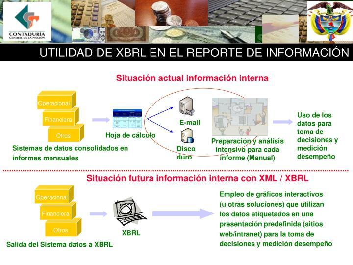 UTILIDAD DE XBRL EN EL REPORTE DE INFORMACIÓN