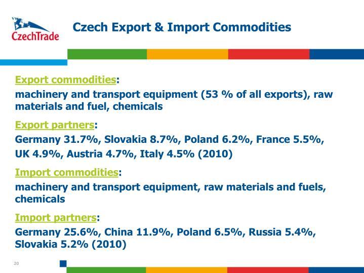 Czech Export & Import Commodities