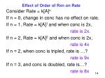 effect of order of rxn on rate