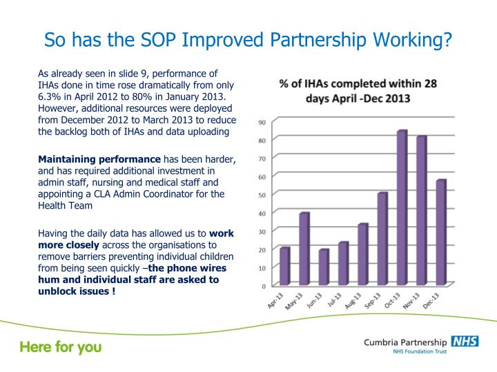 So has the SOP Improved Partnership Working?
