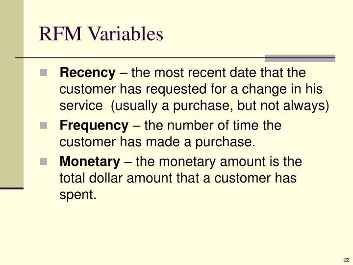 RFM Variables