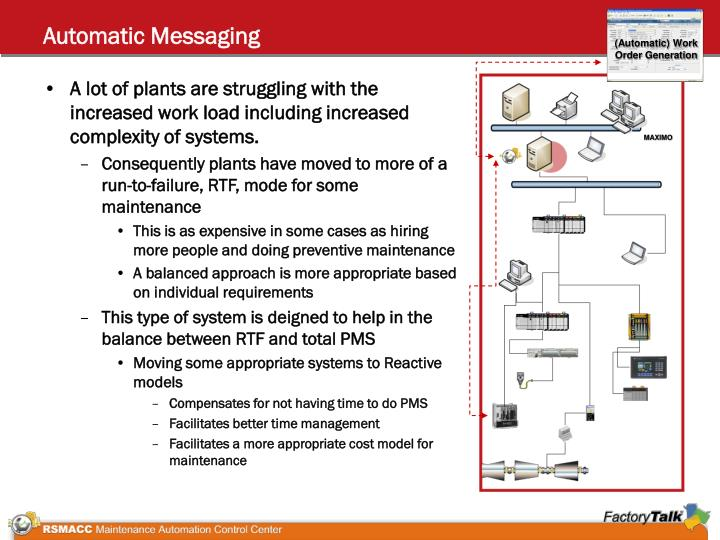 Automatic Messaging