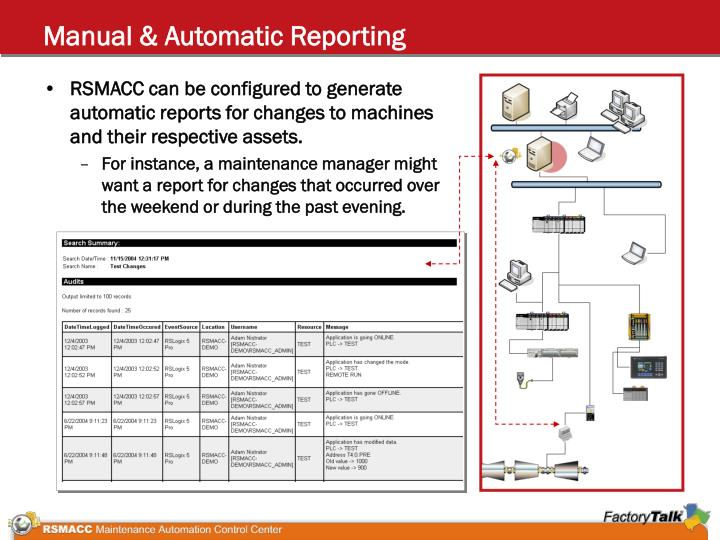 Manual & Automatic Reporting