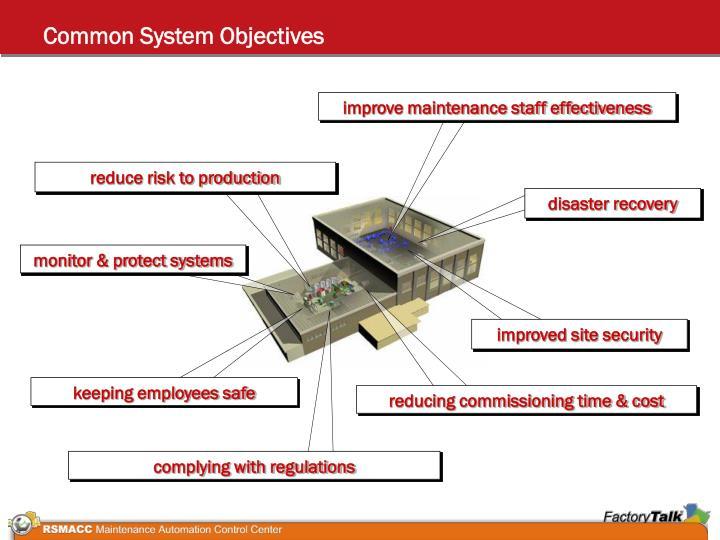 improve maintenance staff effectiveness