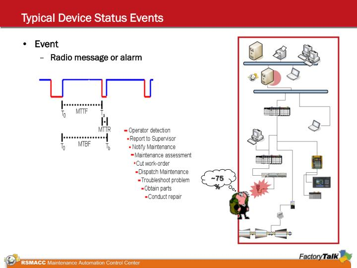 Typical Device Status Events