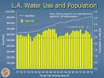 l a water use and population
