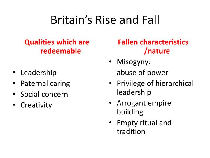 Britain s rise and fall