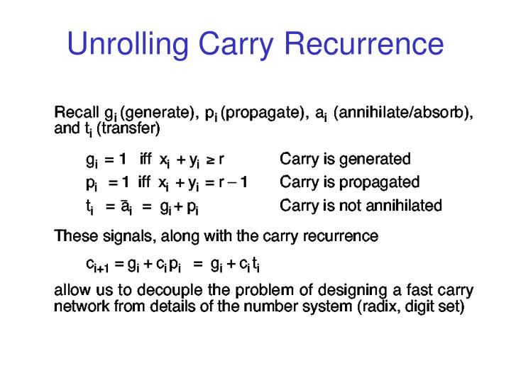 unrolling carry recurrence n.