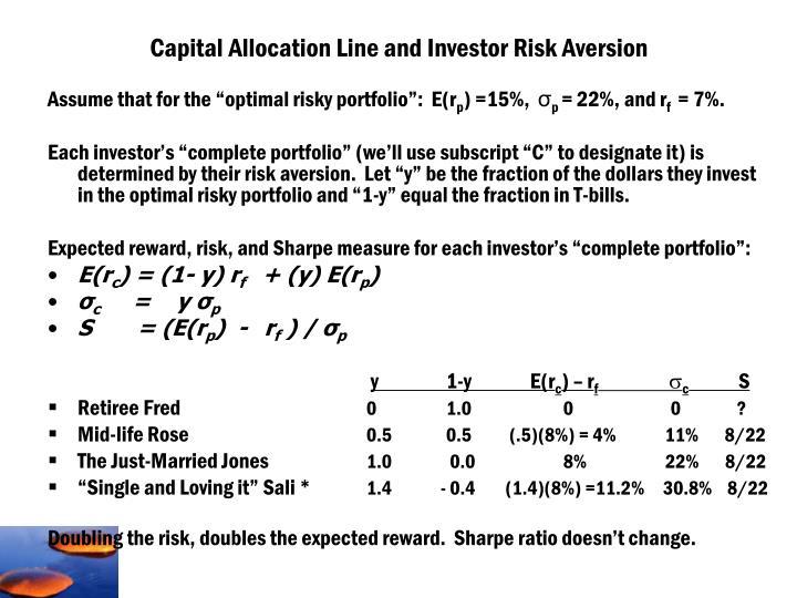 Capital Allocation Line and Investor Risk Aversion