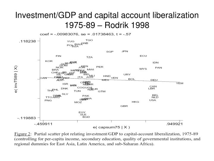 accounts liberalisation