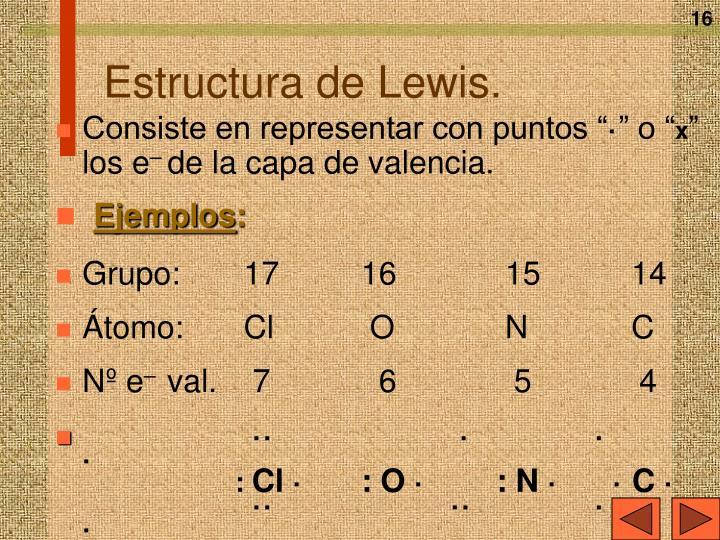 Estructura de Lewis.