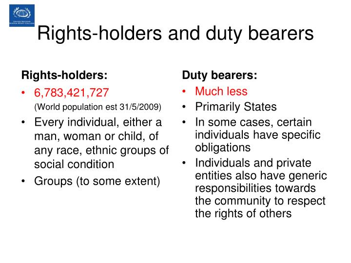 Rights-holders and duty bearers