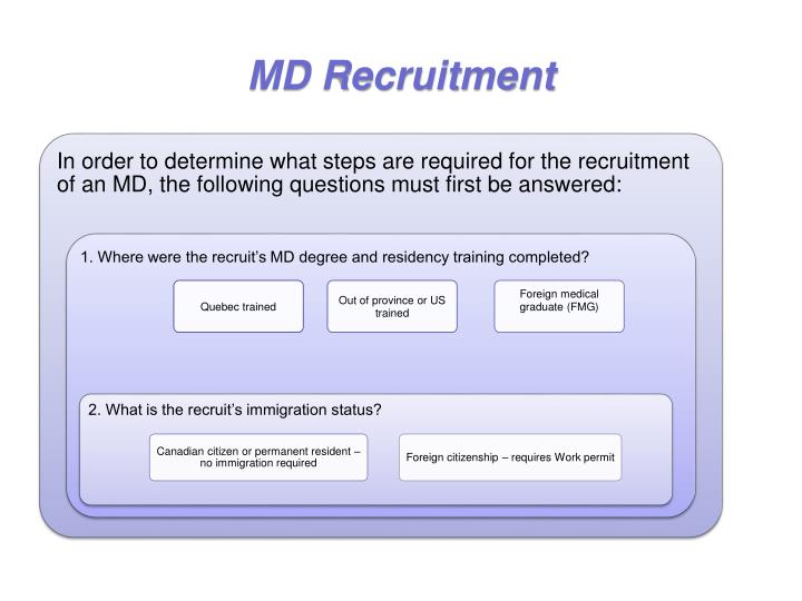 MD Recruitment