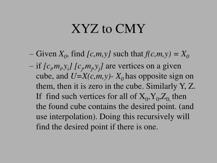XYZ to CMY
