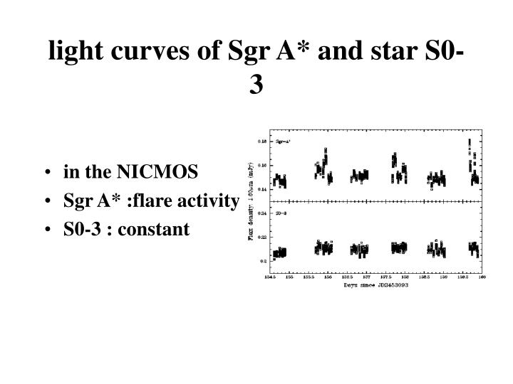 light curves of Sgr A* and star S0-3