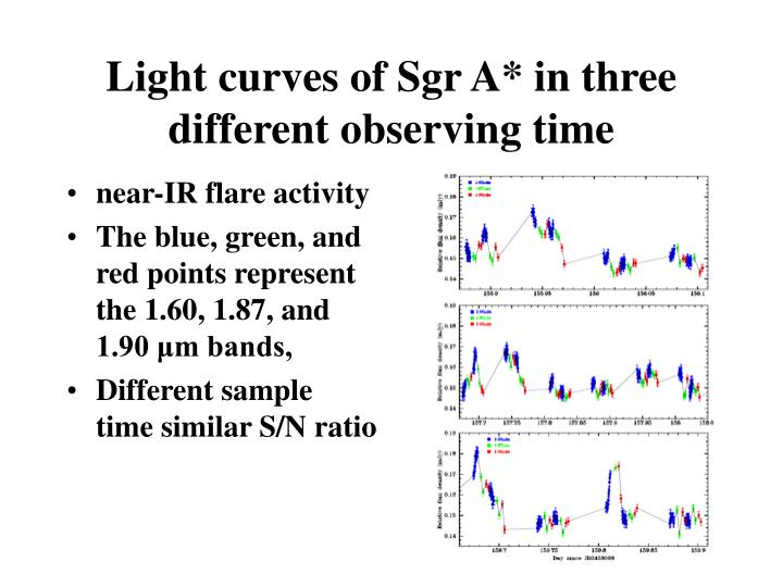 Light curves of Sgr A* in three different observing time