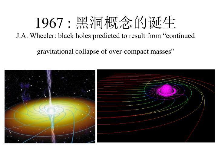 1967 : 黑洞概念的诞生