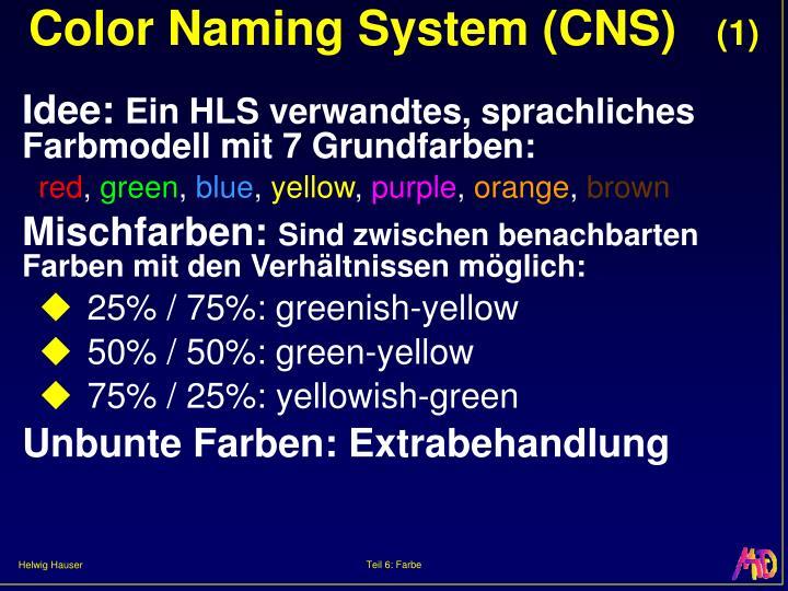 Color Naming System (CNS)