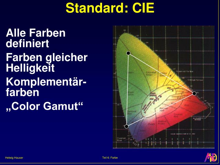 Standard: CIE